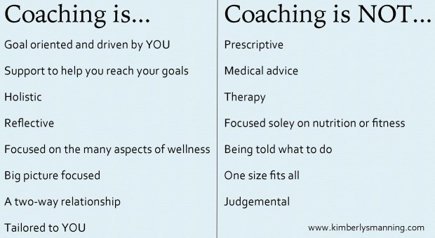 What coaching is and not